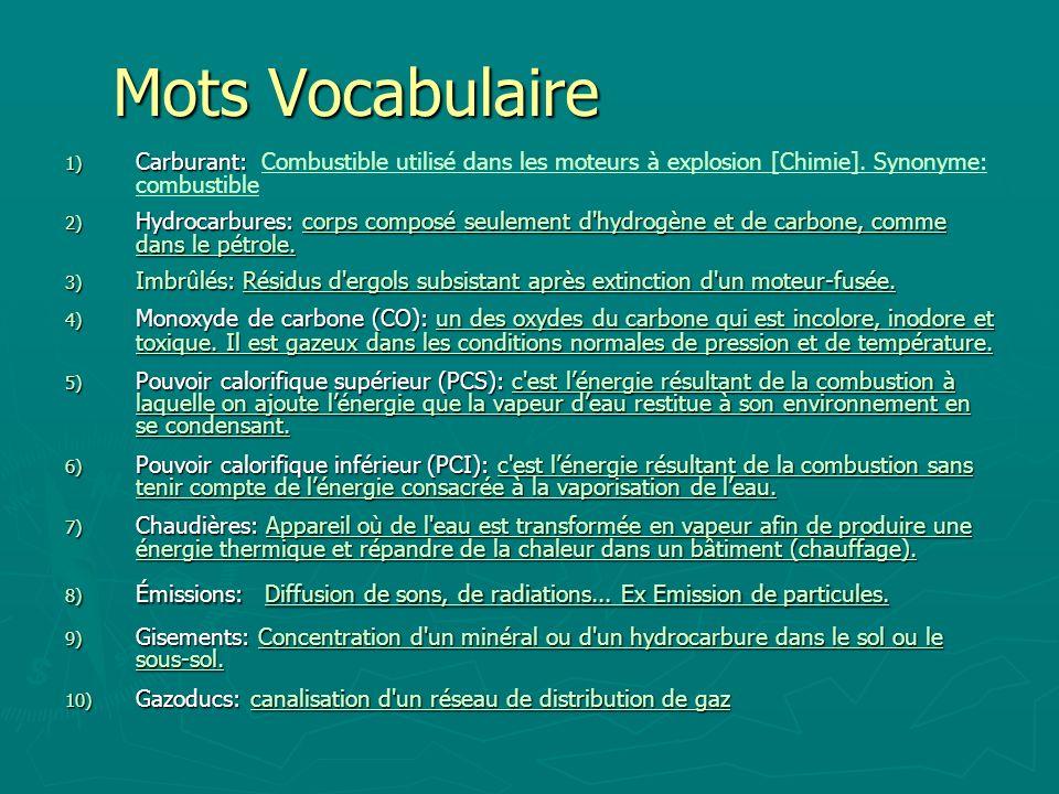 Mots Vocabulaire Carburant: Combustible utilisé dans les moteurs à explosion [Chimie]. Synonyme: combustible.